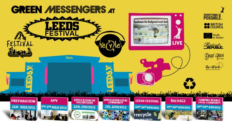 Volunteering at Leeds Festival with EP