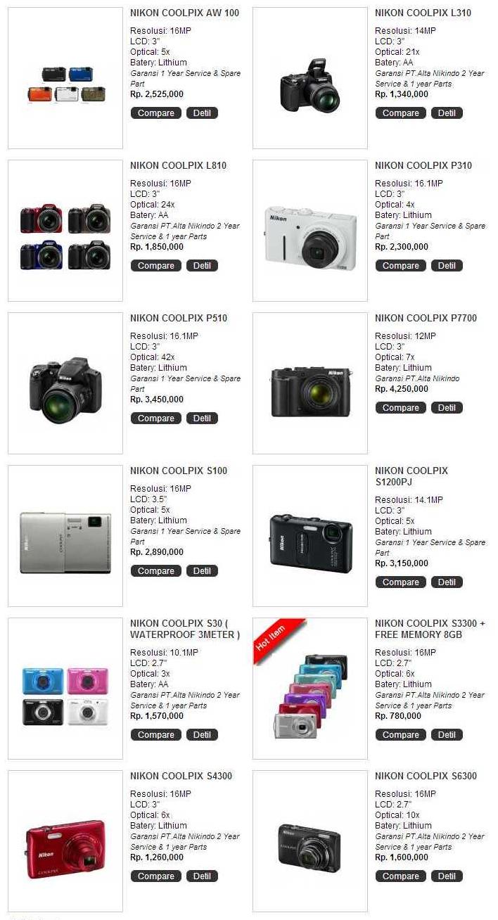 Daftar Harga Kamera Digital Nikon Terbaru dan TerUpdate Bulan Maret ...