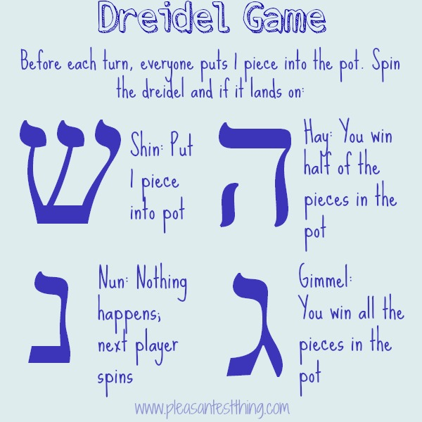 picture about How to Play the Dreidel Game Printable identify Joyful Hanukkah!