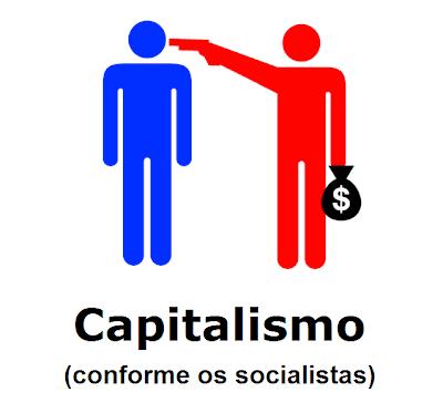 :)                  1.Capitalismo%2528a%2529