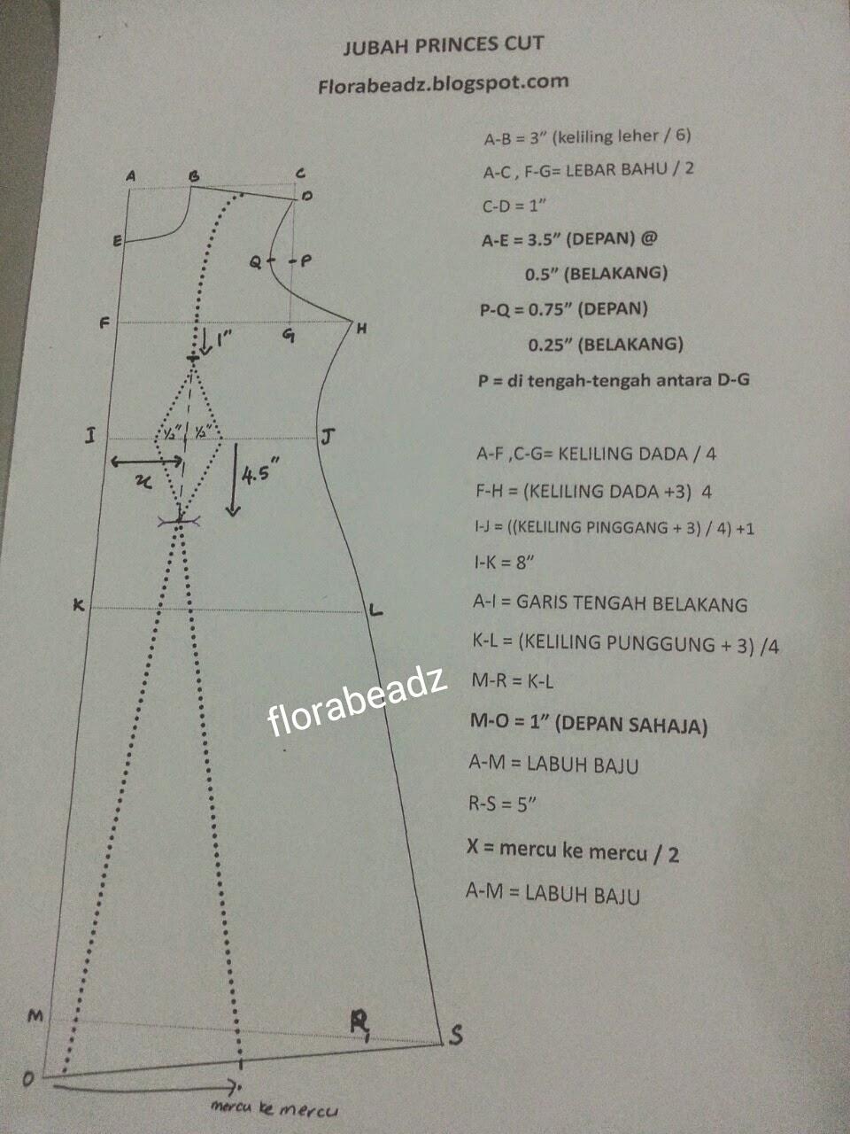 Cara Buat Pola Jubah Princess Cut | apexwallpapers.com