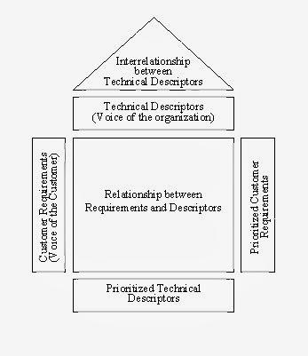 Цели менеджмента качества (пример реального документа) цели в области качества в соответствии с требованиями исо 9001