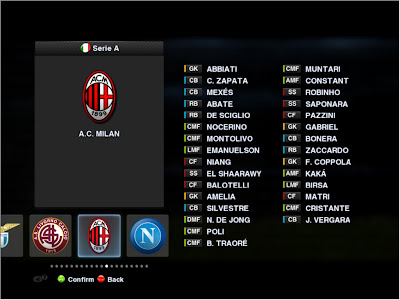 AC Milan Line-Up