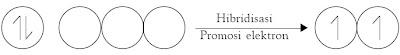 Promosi elektron