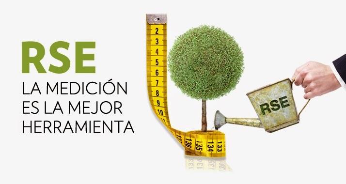 Responsabilidad Social Empresarial: herramienta de medición