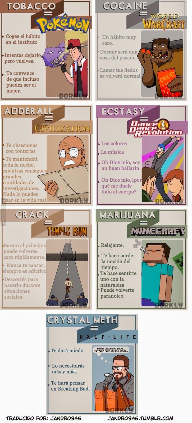 Videojuegos como tipos de droga
