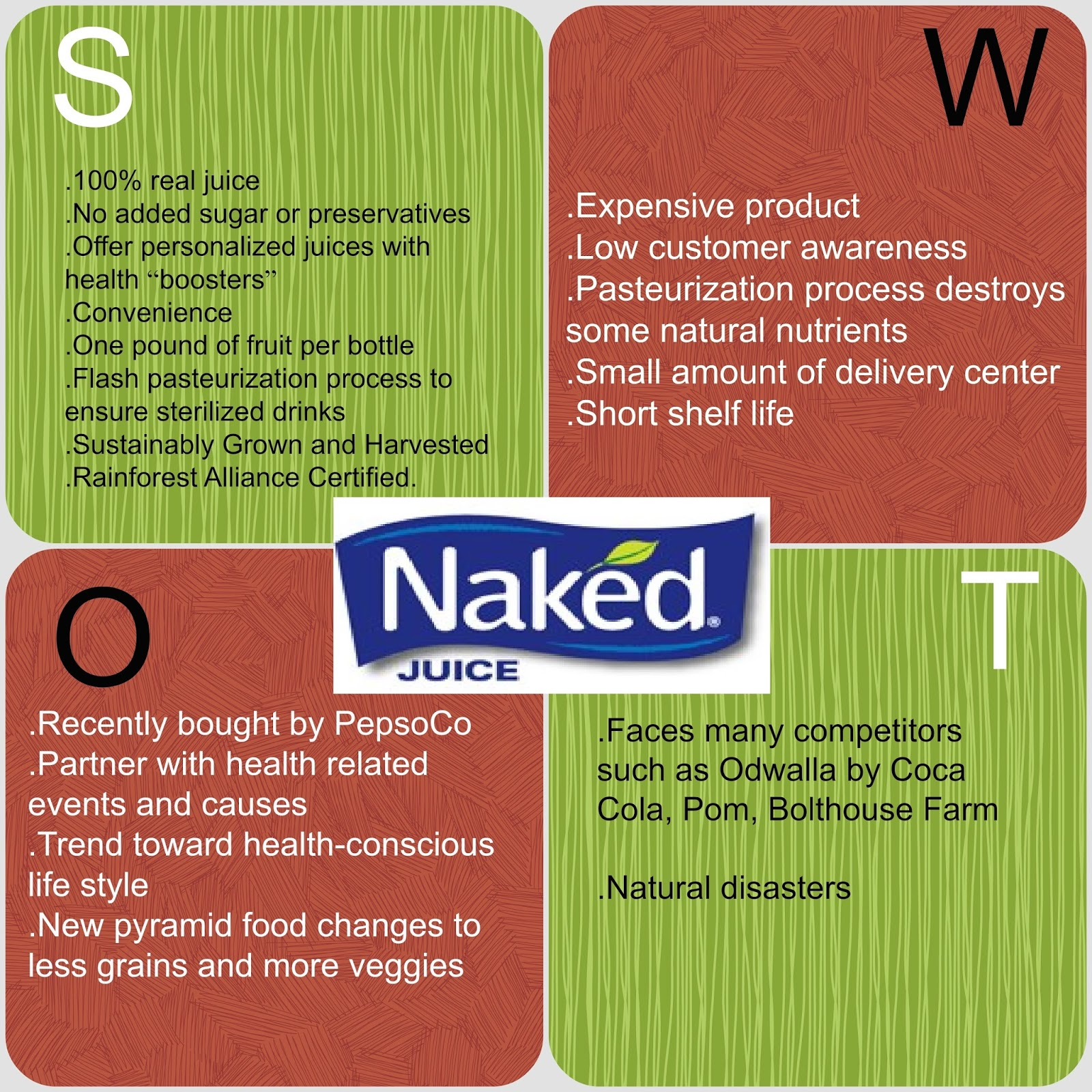 booster juice swot Low concentration of suppliers (booster juice) a low concentration of suppliers means there are many suppliers with limited bargaining power low.