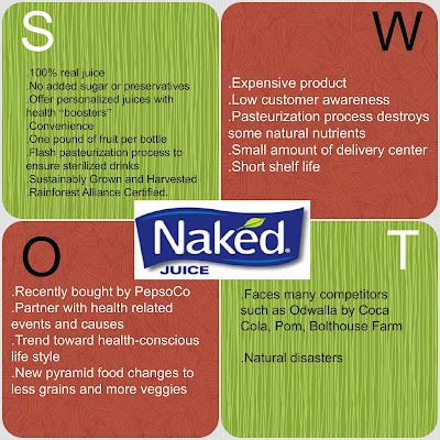 real juice analysis Marketing plan proposal naked juice prepared by uploaded by kelly sergay naked juice get naked campaign marketing  a complete swat analysis is.