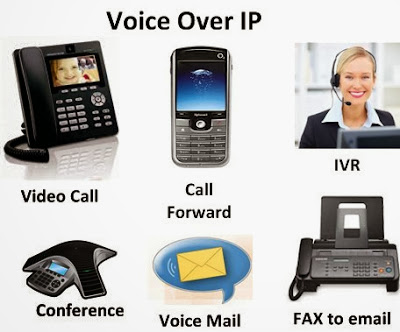 Is VoIP Secure: Network Protocols
