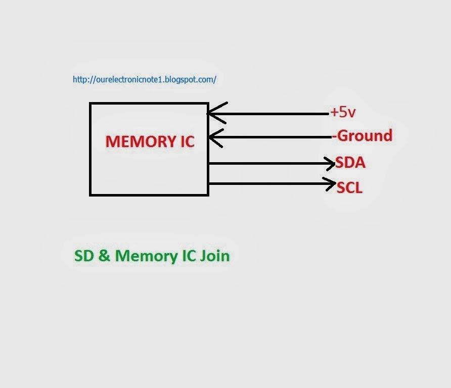 memory card  u0026 sd card  u1010 u102f u102d u1095 u101b u1032 u1095 u1021 u1031 u103b u1001 u1001 u1036 u1021 u101c u102f u1015 u1039 u101c u102f u1015 u1039 u1015 u1036 u102f