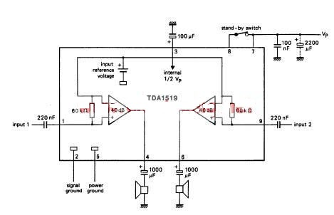 Subwoffer wiring diagram audio amplifier using tda1519 tda1519 is an integrated class b dual output amplifier in a 9 lead single in line sil plastic medium power package is primarily developed for car radio asfbconference2016 Image collections