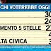 Sondaggio Ipsos per Ballarò: Centrosinistra +3%, PD +6%