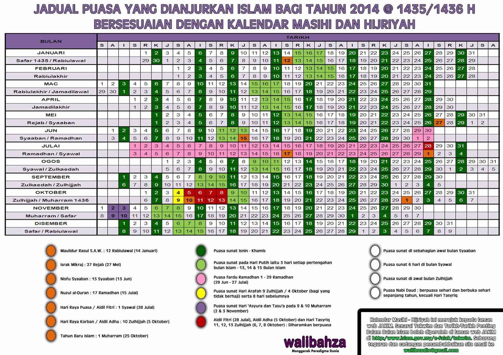 1600 x 1131 jpeg 559kB, Jadual Takwim Puasa Wajib Dan Sunat 2014 Di ...