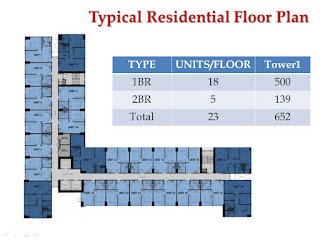 Avida Towers BGC 34th Street Floor Plan