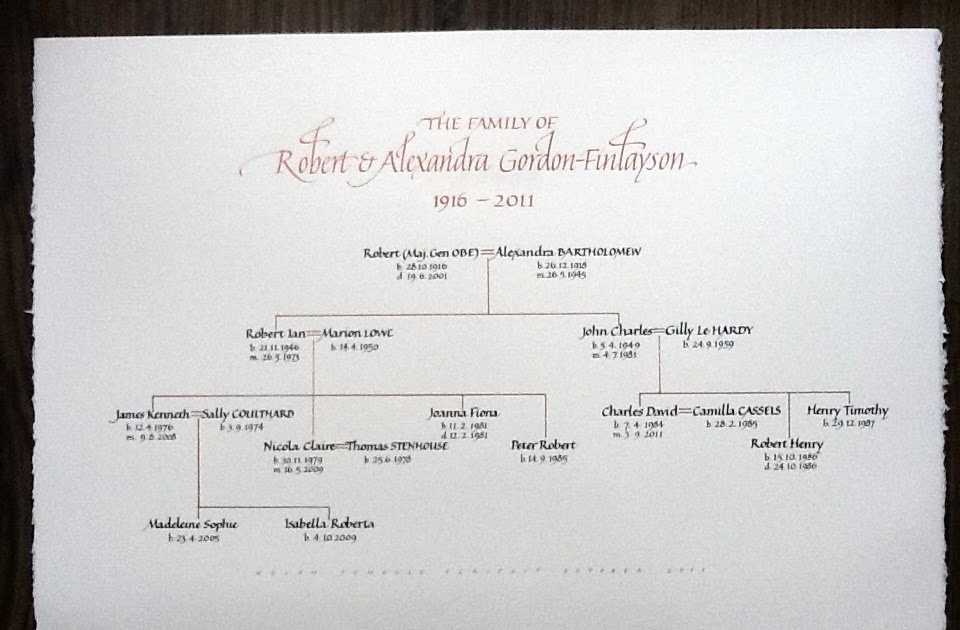Pen and ink calligraphy family tree