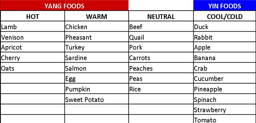 Cooling Foods For Dogs