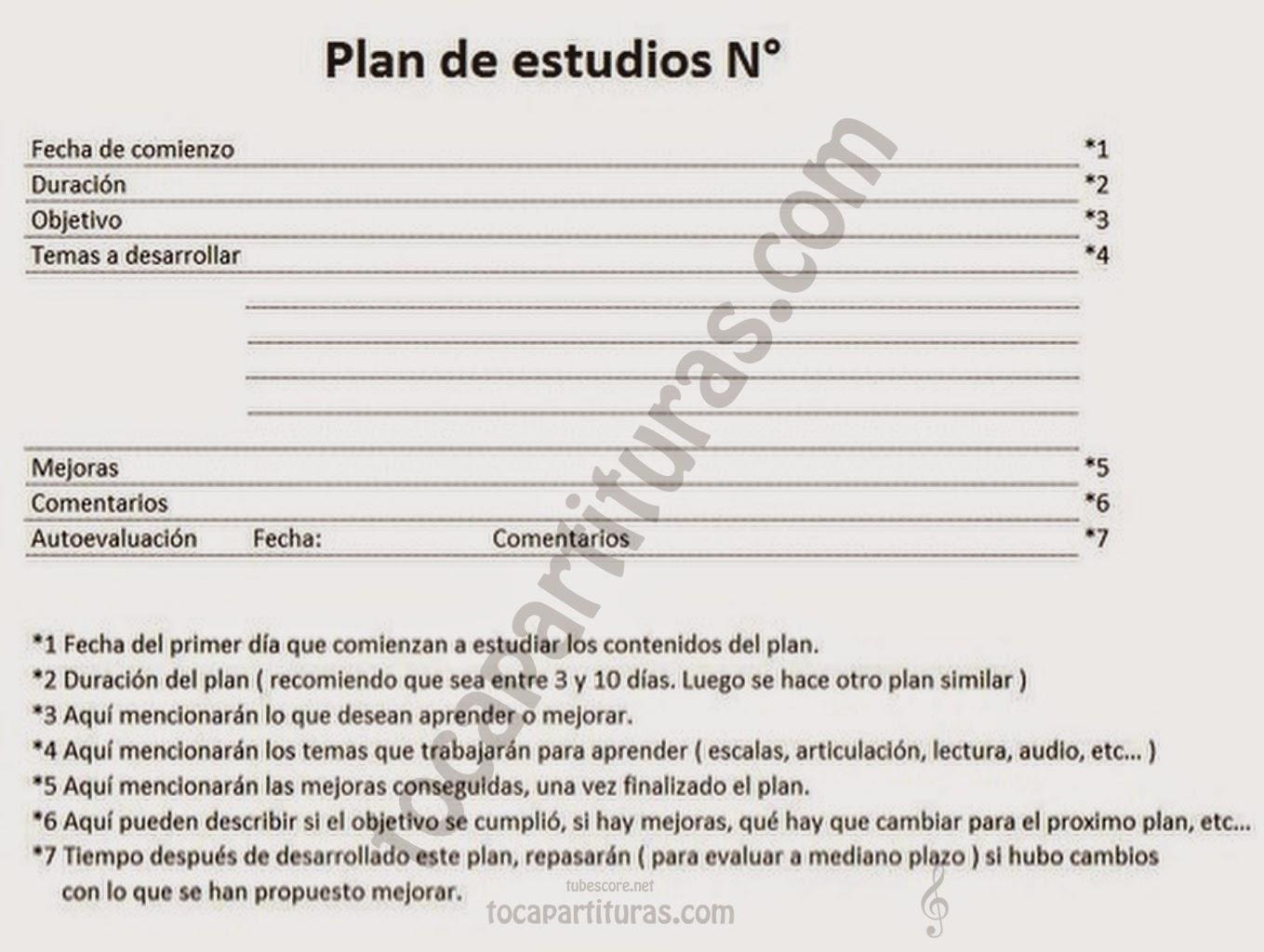 4 ANEXO Plan de Estudios TUTORIAL APRENDER IMPROVISACIÓN