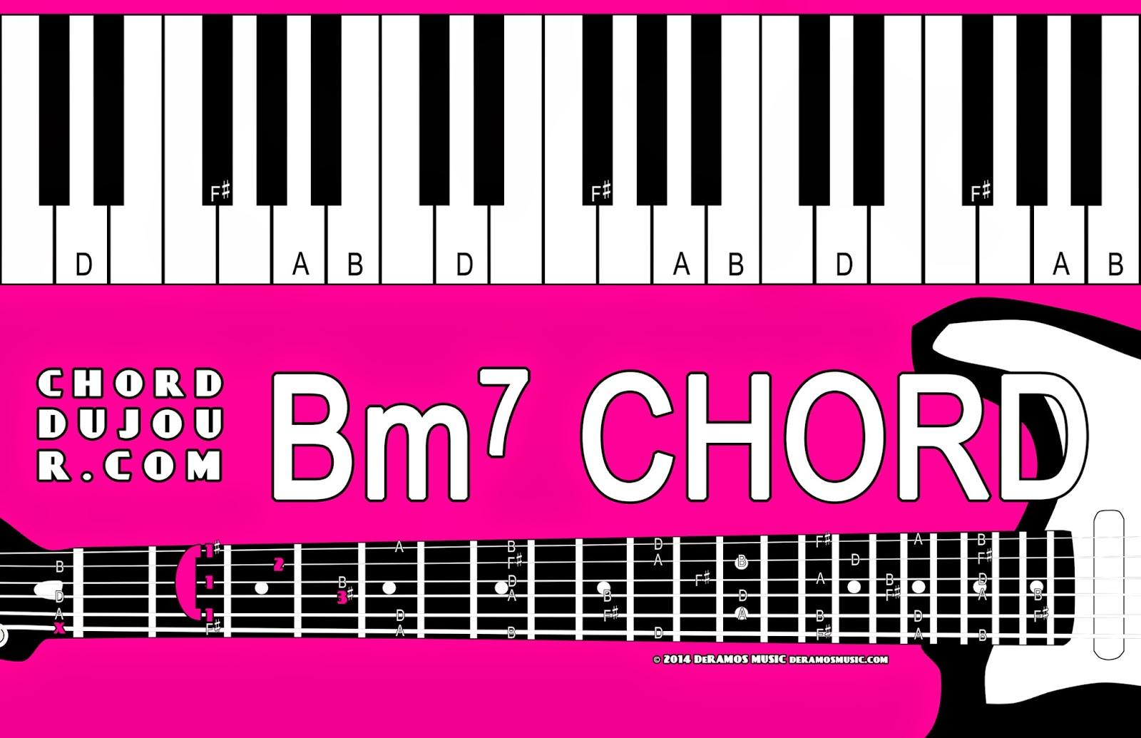 Chord du jour chord deux jour challenge bm7 and d7 guitarists take the bm barre chord and lift your little finger to play the bm7 chord your barred index finger should be able to fret the notes on the a hexwebz Gallery
