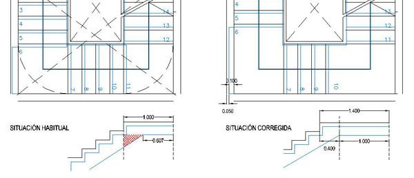 La escalera proyecto de ejecuci n y puesta en obra ii for Escaleras tres tramos