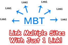 New Trick Membuka Banyak Link Website dengan Satu Link di Postingan