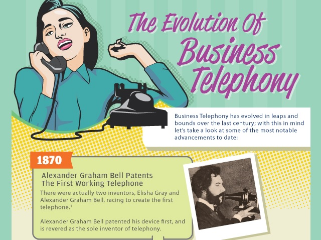 Image: The Evolution Of Business Telephony