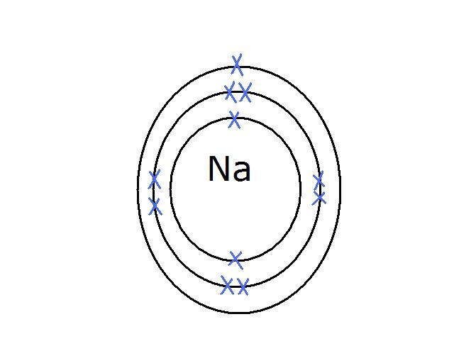 Bohr Diagram For Sodium Atom ImageResizerTool Com