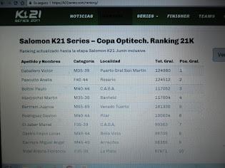 Ranking k21 Serie Salomon - Optitech - 17.04.17