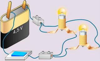 https://dl.dropboxusercontent.com/u/105674041/Educaci%C3%B3n%20Permanente/ESPA/%C3%81MBITO_TECNOL%C3%93GICO/flashes_bloque_11/tema3/37_paralelo.swf