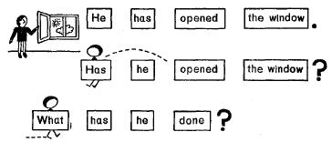 Образование отрицательных и вопросительных предложений с глаголами в Present Perfect.