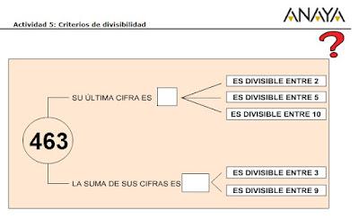 http://www.juntadeandalucia.es/averroes/centros-tic/41009470/helvia/aula/archivos/repositorio/0/56/html/datos/03_Mates/act_mat/act/ud03/0305.htm