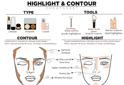 http://www.celebritygossipalley.com/how-to-highlight-and-contour-your-face-darkbrown-skin/