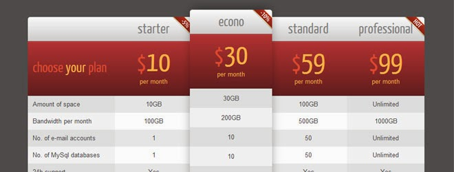 CSS3 WordPress Web Pricing Tables Plugin