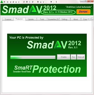 Smadav 2012 Rev. 9.1