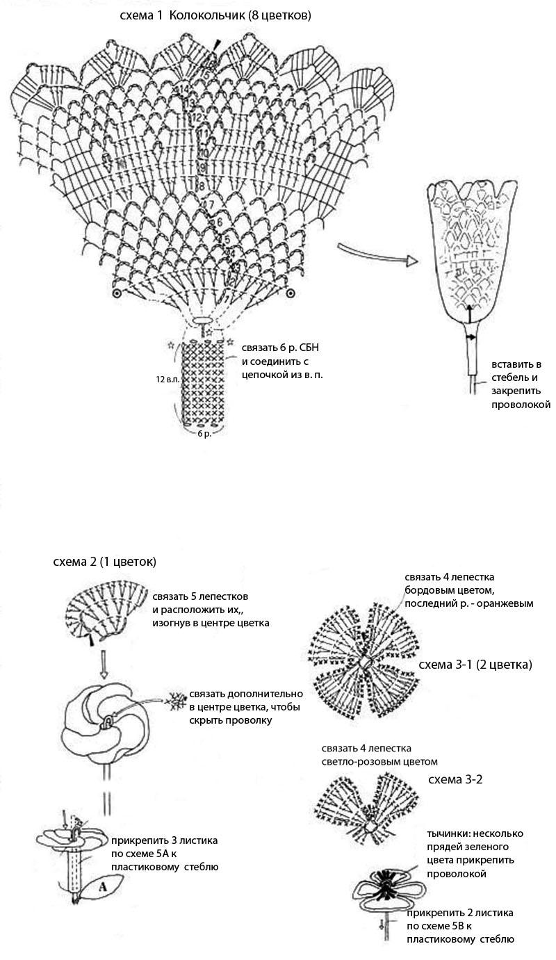 Колокольчики крючком схемы с описанием цветы