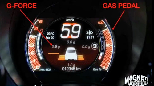 European Abarth 500 G-Meter