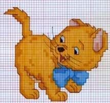 Gráfico para bordado de gatinho