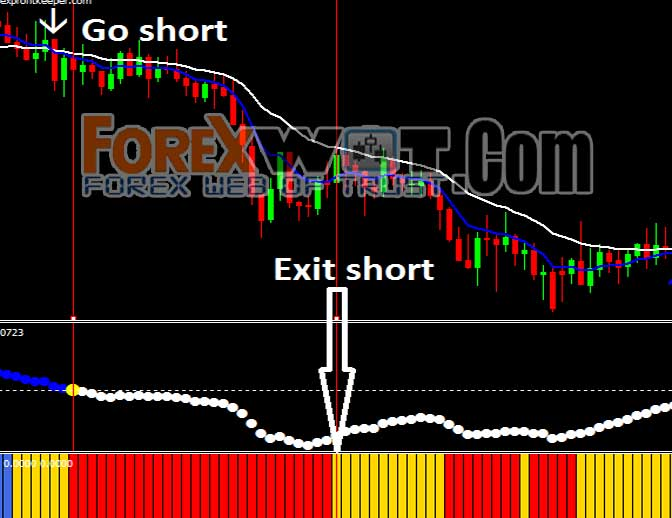Ema intraday trading strategy