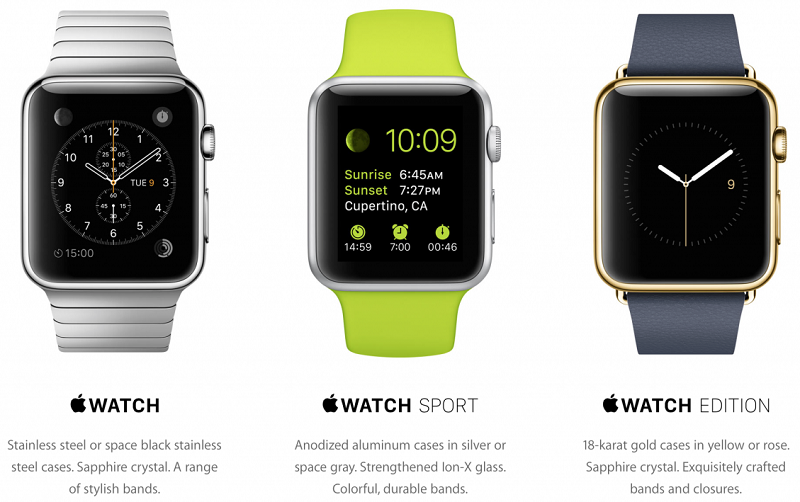 Apple Watch Model and Edition Types
