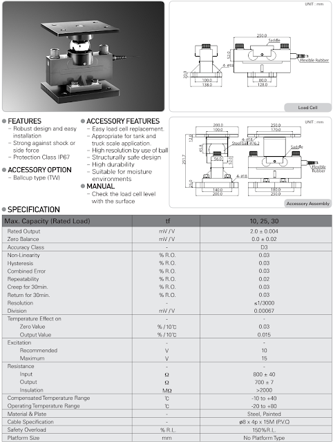 Load cell DSB