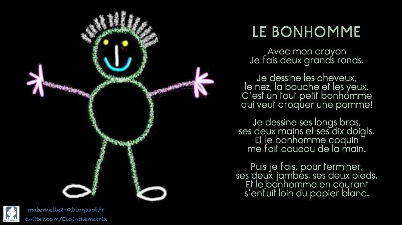 Maternelle 2 0 video le bonhomme - Le dessin du bonhomme ...