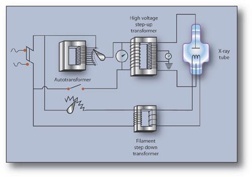 Led T8 Wiring Diagram 120v moreover Led Strip Light Transformer in addition Channel Letter Led Wiring Diagram as well 120v Power Plug together with Led Light Strip Parallel Wiring Diagram. on rgb led 110v wiring diagram