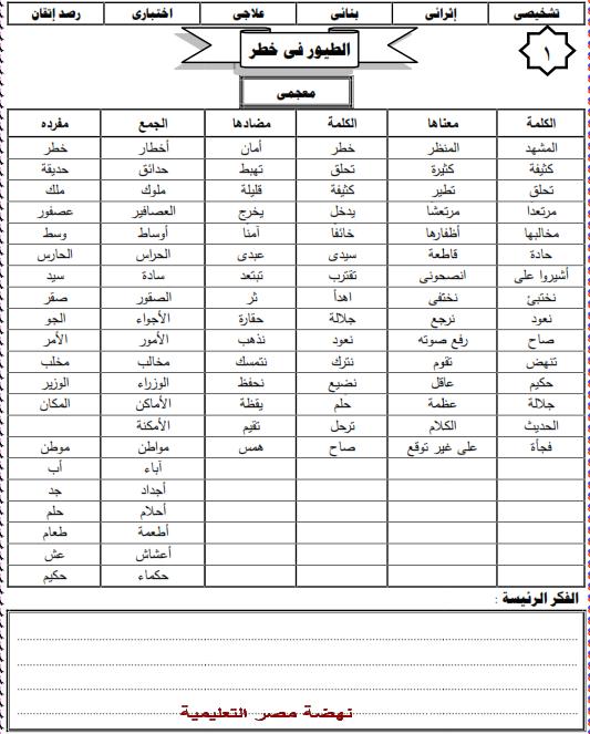 شيتات المجموعة المدرسية لمادة اللغة العربية للصف الثالث الابتدائى على هيئة صور للمشاهدة والتحميل The%2Bthird%2Bunit%2B3%2Bprime_001