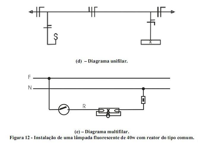 DIAGRAMA UNIFILAR E MULTIFILAR PDF DOWNLOAD