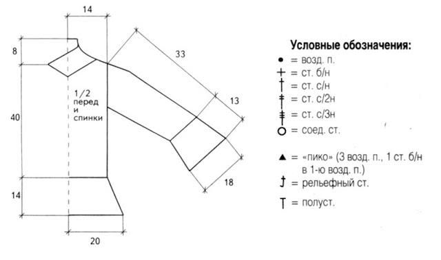 http://www.vyazemsami.ru// Вишневый пуловер с розовой отделкой Схема Выкройка
