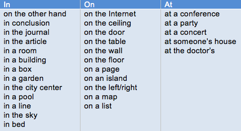 Intermediate vocabulary words with meaning