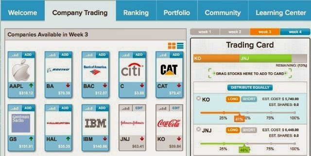 MarketWatch Fantasy Earnings Trader Game - Free Virtual Stock Trading Game