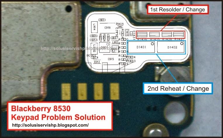 Sekian Tips Blackberry 8530 Keypad Solution ini kami bahas, semoga ...