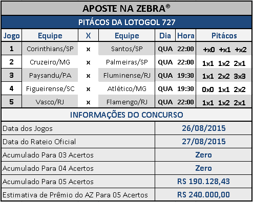 LOTOGOL 727 - PITÁCOS DA ZEBRA