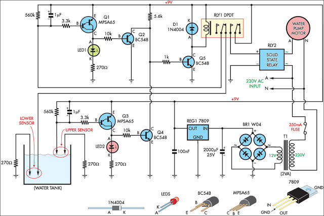 Build a Automatic Water Tank Filler Circuit Diagram | Electronic ...