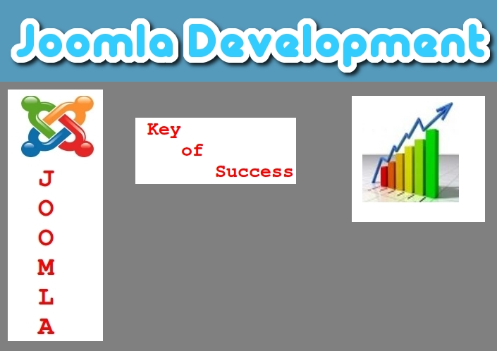 Joomla Development, Hire Joomla Developer
